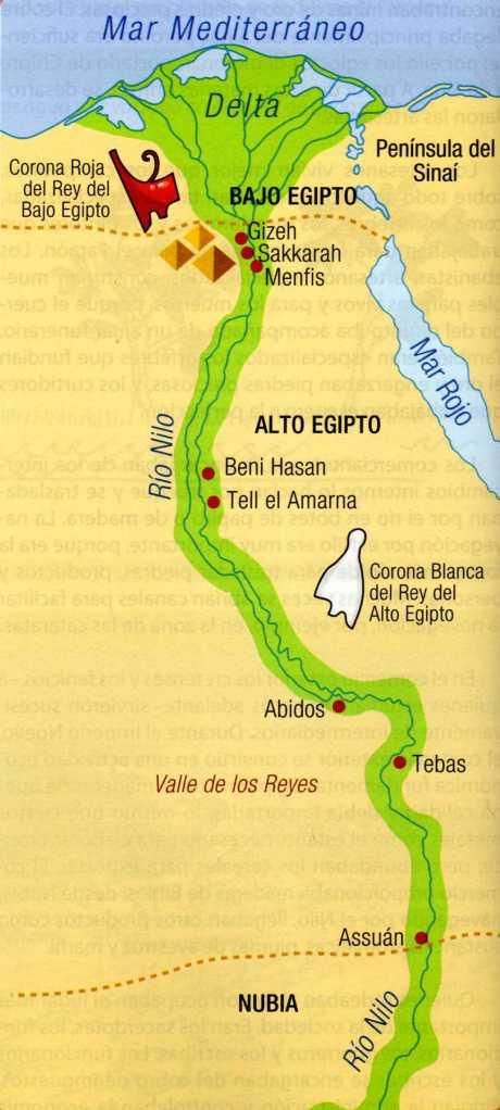 Egipto rio Nilo
