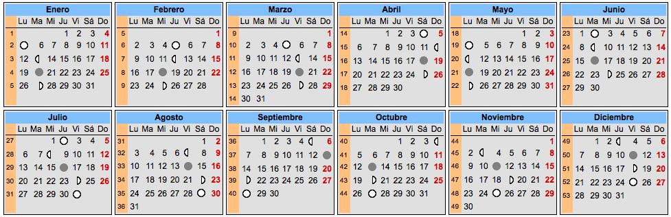 Calendario lunar 2015 historia ciencia aztecas mito for En que luna estamos