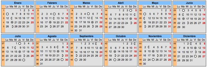 Calendario Lunar Agricola 2013 Imagui