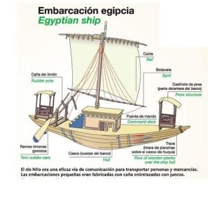 Barca egipcia hecha de juncos