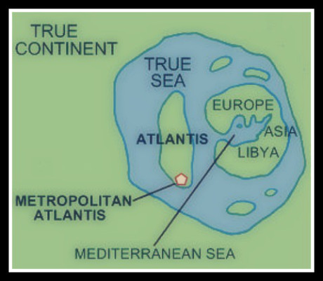 continental_atlantis