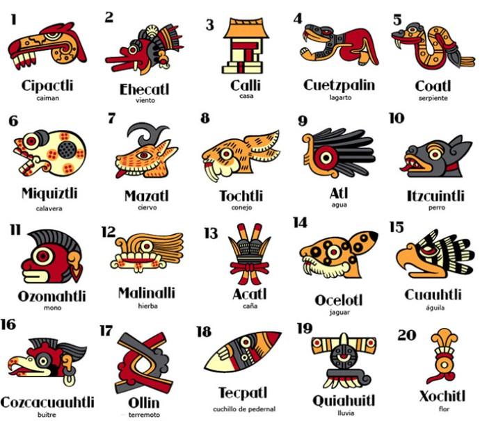 Dias calendario azteca najuatl español