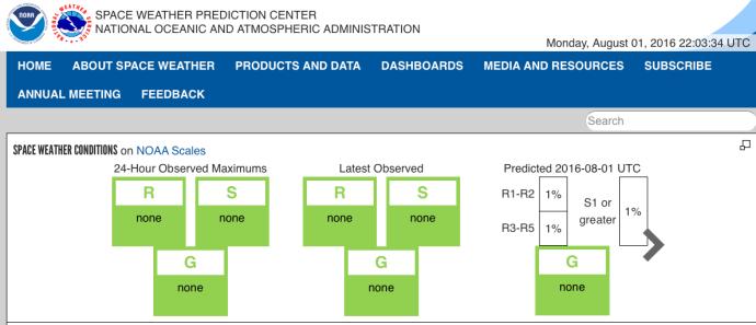 Prediccion de NOAA para agosto 1 2016