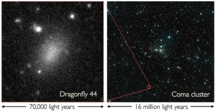 Dragonfly 44 galaxia